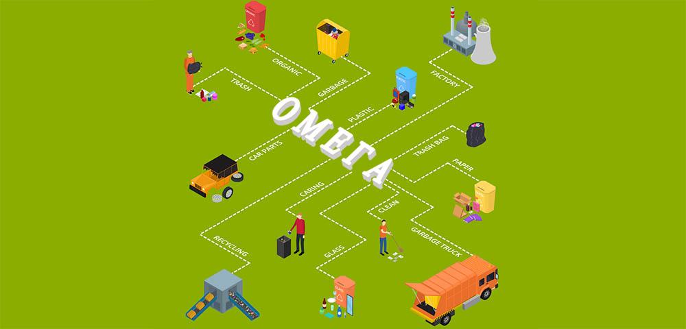 утилизация отходов в компании Омега